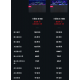 Red Sea 紅海 Red Sea REEFER S1000 黑色系列
